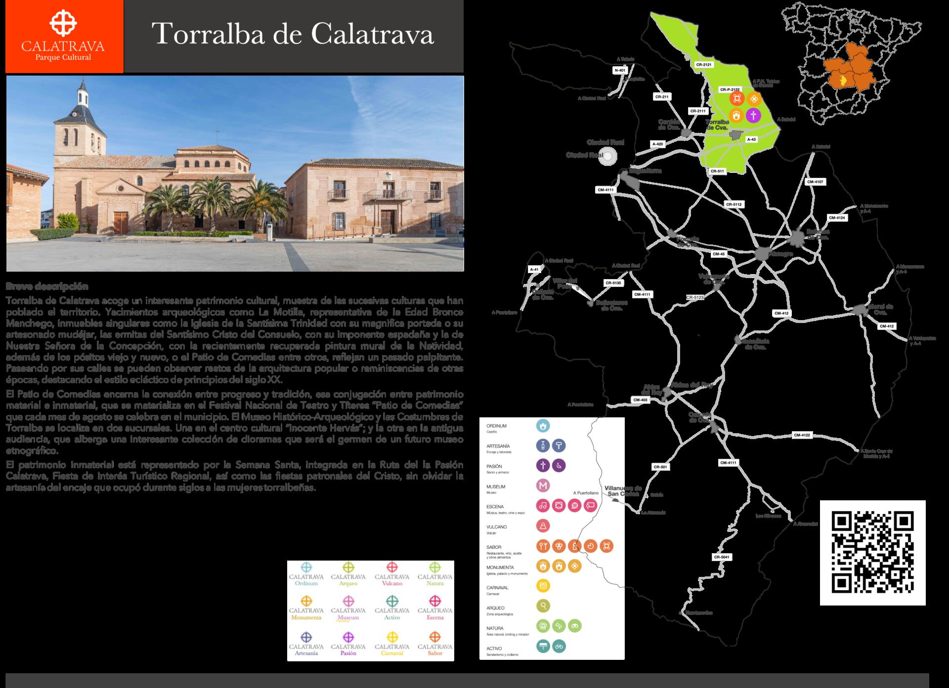mapa-Torralba de Calatrava
